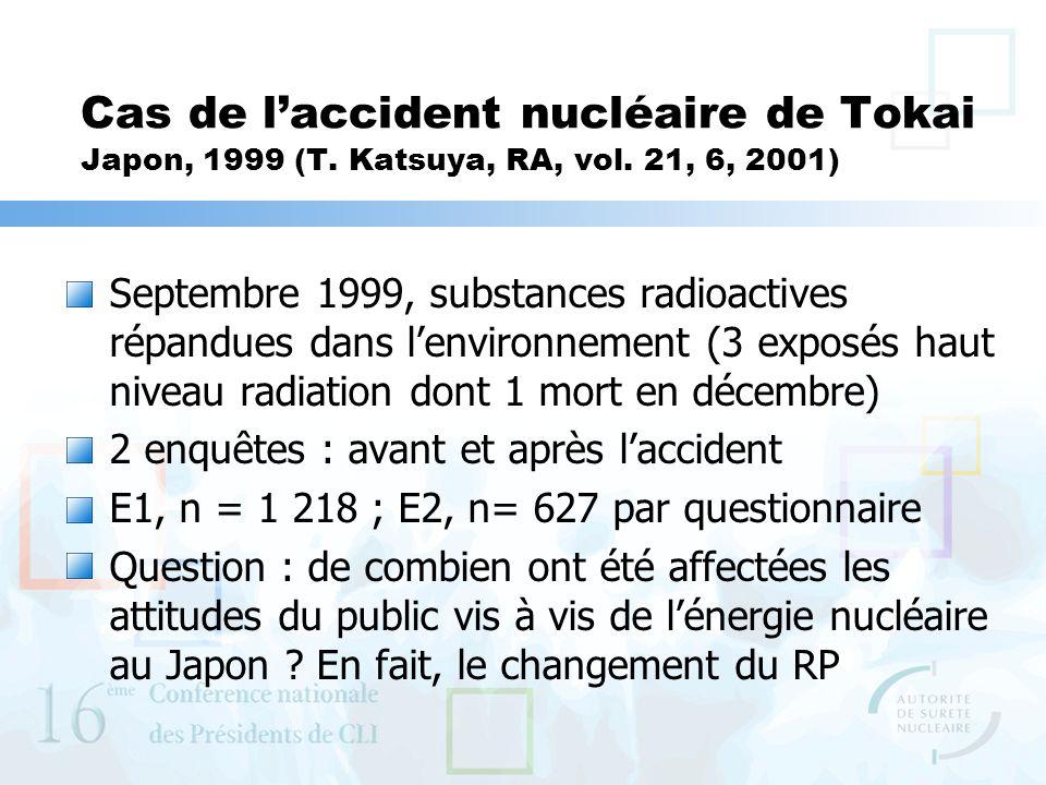 Cas de laccident nucléaire de Tokai Japon, 1999 (T.