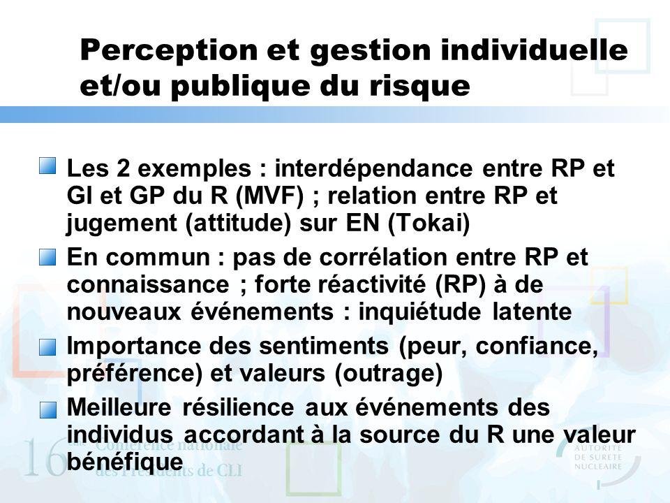 Perception et gestion individuelle et/ou publique du risque Les 2 exemples : interdépendance entre RP et GI et GP du R (MVF) ; relation entre RP et jugement (attitude) sur EN (Tokai) En commun : pas de corrélation entre RP et connaissance ; forte réactivité (RP) à de nouveaux événements : inquiétude latente Importance des sentiments (peur, confiance, préférence) et valeurs (outrage) Meilleure résilience aux événements des individus accordant à la source du R une valeur bénéfique