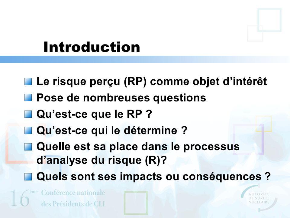 Introduction Le risque perçu (RP) comme objet dintérêt Pose de nombreuses questions Quest-ce que le RP .