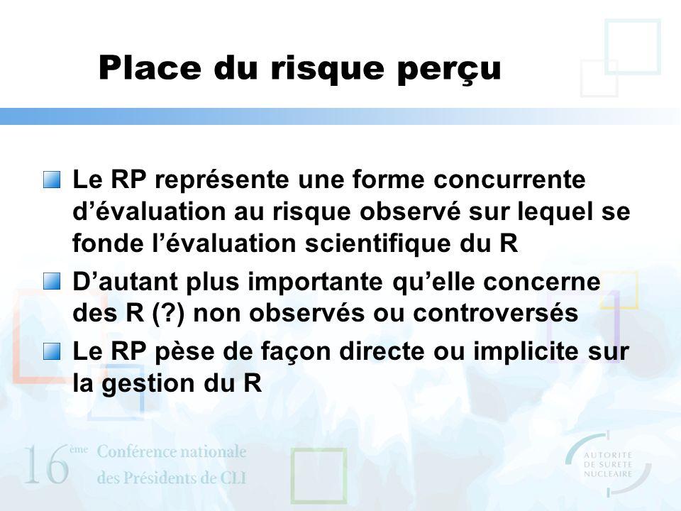 Place du risque perçu Le RP représente une forme concurrente dévaluation au risque observé sur lequel se fonde lévaluation scientifique du R Dautant plus importante quelle concerne des R (?) non observés ou controversés Le RP pèse de façon directe ou implicite sur la gestion du R