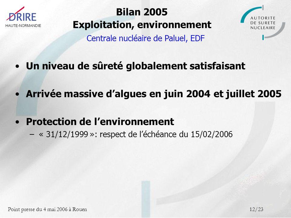 HAUTE-NORMANDIE Point presse du 4 mai 2006 à Rouen12/23 Un niveau de sûreté globalement satisfaisant Arrivée massive dalgues en juin 2004 et juillet 2005 Protection de lenvironnement –« 31/12/1999 »: respect de léchéance du 15/02/2006 Bilan 2005 Exploitation, environnement Centrale nucléaire de Paluel, EDF