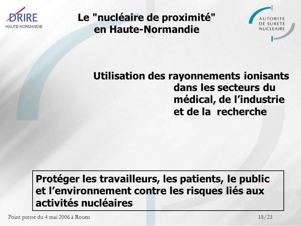 HAUTE-NORMANDIE Point presse du 4 mai 2006 à Rouen18/23 Le nucléaire de proximité en Haute-Normandie Protéger les travailleurs, les patients, le public et lenvironnement contre les risques liés aux activités nucléaires Utilisation des rayonnements ionisants dans les secteurs du médical, de lindustrie et de la recherche