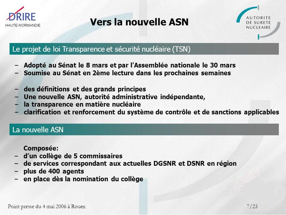 HAUTE-NORMANDIE Point presse du 4 mai 2006 à Rouen8/23 Sommaire LAutorité de sûreté nucléaire Missions, organisation, pratiques 1 Les centrales nucléaires de Paluel et Penly Bilan de la sûreté nucléaire et de la radioprotection en 2005 2 Le nucléaire de proximité Bilan de la radioprotection en 2005 3