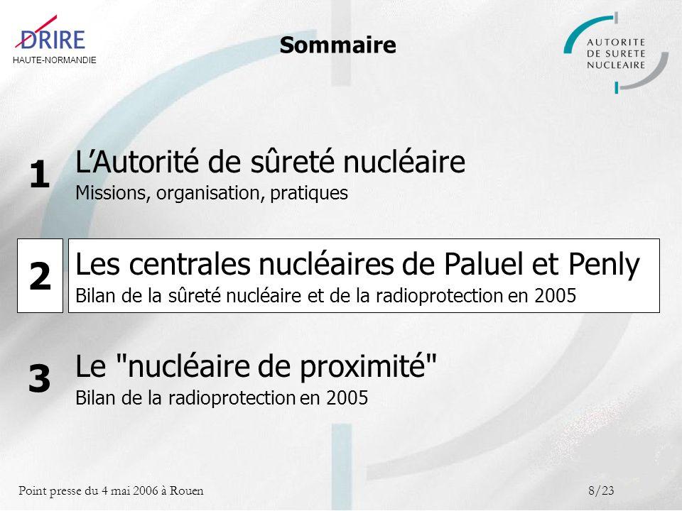HAUTE-NORMANDIE Point presse du 4 mai 2006 à Rouen19/23 Visites sur le terrain Instruction des déclarations et des autorisations Contrôle du nucléaire de proximité : Devenir un acteur reconnu du contrôle de la radioprotection Travail en collaboration avec les autres services de lÉtat (Santé, Inspection du travail)