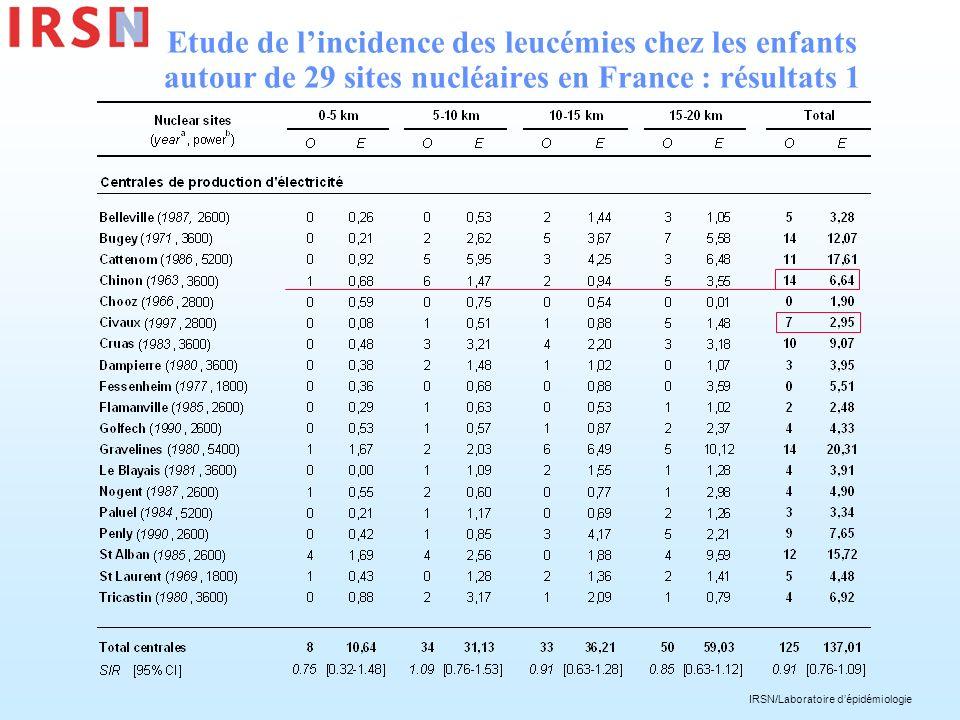 IRSN/Laboratoire dépidémiologie Etude de lincidence des leucémies chez les enfants autour de 29 sites nucléaires en France : résultats 1