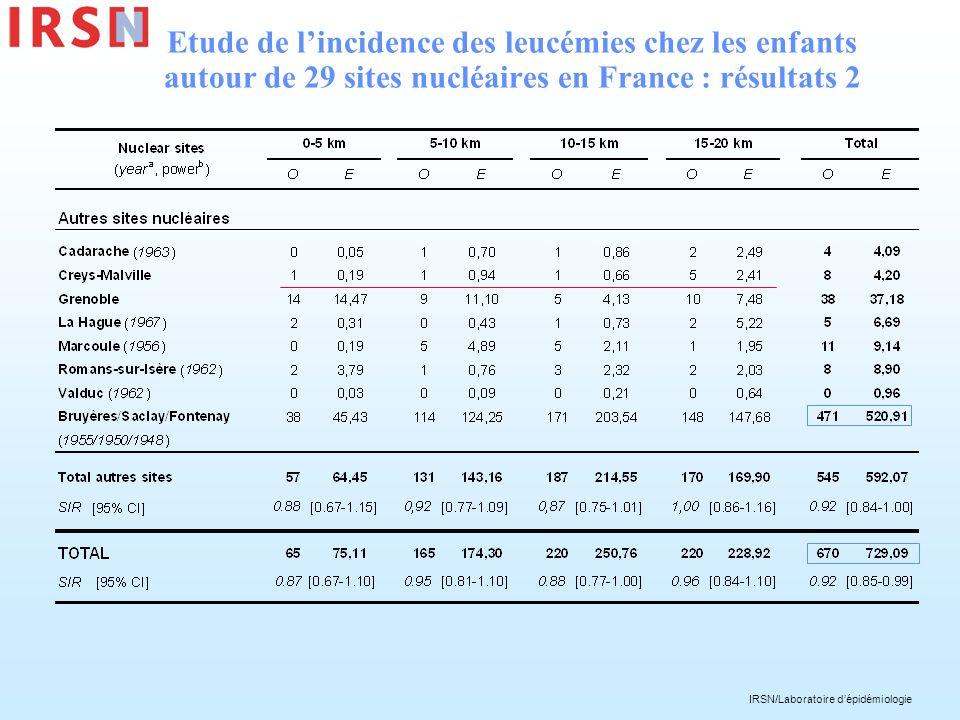 IRSN/Laboratoire dépidémiologie Etude de lincidence des leucémies chez les enfants autour de 29 sites nucléaires en France : résultats 2