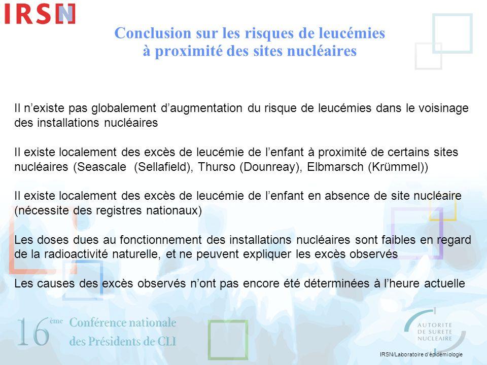 IRSN/Laboratoire dépidémiologie Il nexiste pas globalement daugmentation du risque de leucémies dans le voisinage des installations nucléaires Il exis