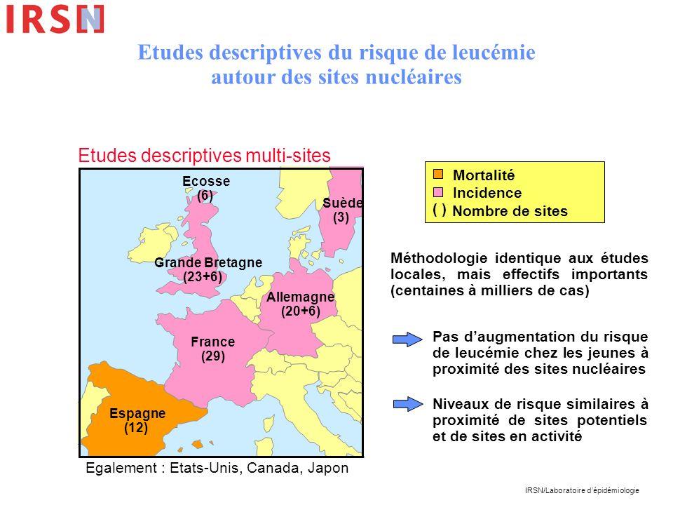 IRSN/Laboratoire dépidémiologie Etudes descriptives du risque de leucémie autour des sites nucléaires Mortalité Incidence Nombre de sites Etudes descr