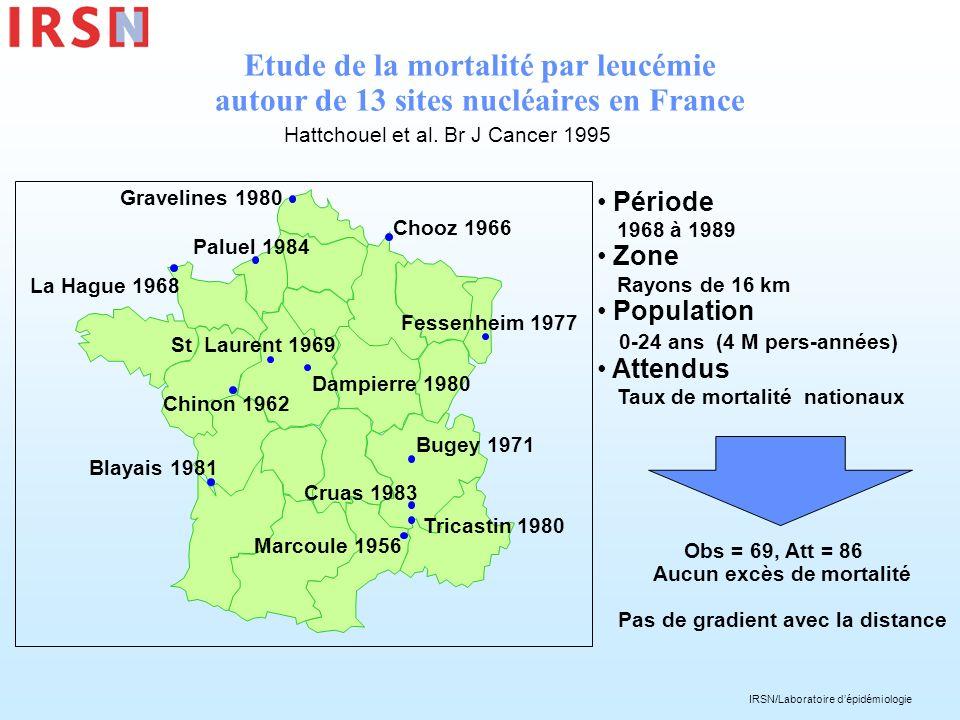 IRSN/Laboratoire dépidémiologie Etude de la mortalité par leucémie autour de 13 sites nucléaires en France Gravelines 1980 La Hague 1968 Paluel 1984 S