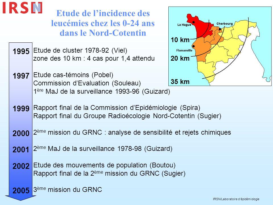IRSN/Laboratoire dépidémiologie Etude de lincidence des leucémies chez les 0-24 ans dans le Nord-Cotentin 10 km 20 km 35 km Etude de cluster 1978-92 (