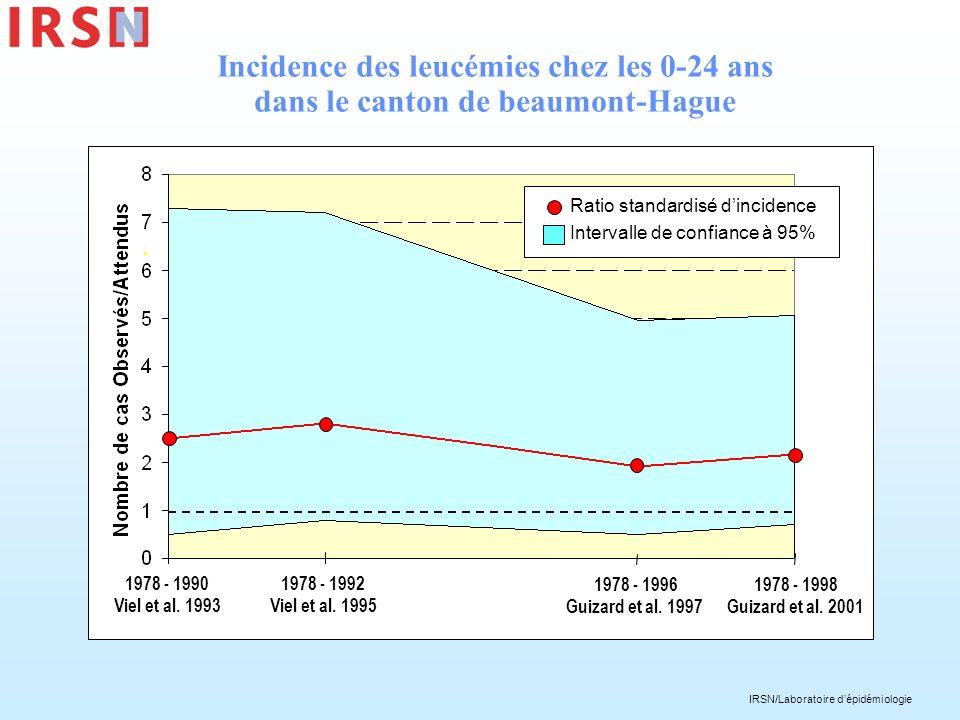 IRSN/Laboratoire dépidémiologie Incidence des leucémies chez les 0-24 ans dans le canton de beaumont-Hague. 1978 - 1990 Viel et al. 1993 1978 - 1992 V