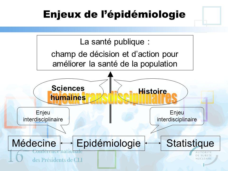 Enjeux de lépidémiologie La santé publique : champ de décision et daction pour améliorer la santé de la population EpidémiologieMédecineStatistique En