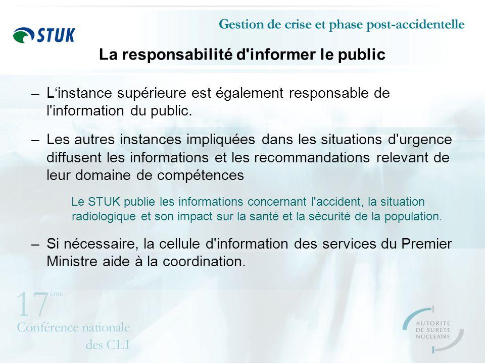 La responsabilité d informer le public –Linstance supérieure est également responsable de l information du public.