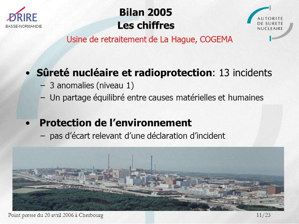 BASSE-NORMANDIE Point presse du 20 avril 2006 à Cherbourg11/23 Bilan 2005 Les chiffres Usine de retraitement de La Hague, COGEMA Sûreté nucléaire et r