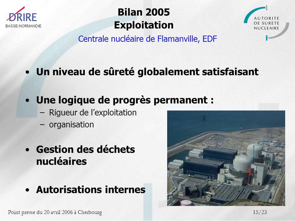 BASSE-NORMANDIE Point presse du 20 avril 2006 à Cherbourg15/23 Un niveau de sûreté globalement satisfaisant Une logique de progrès permanent : –Rigueu