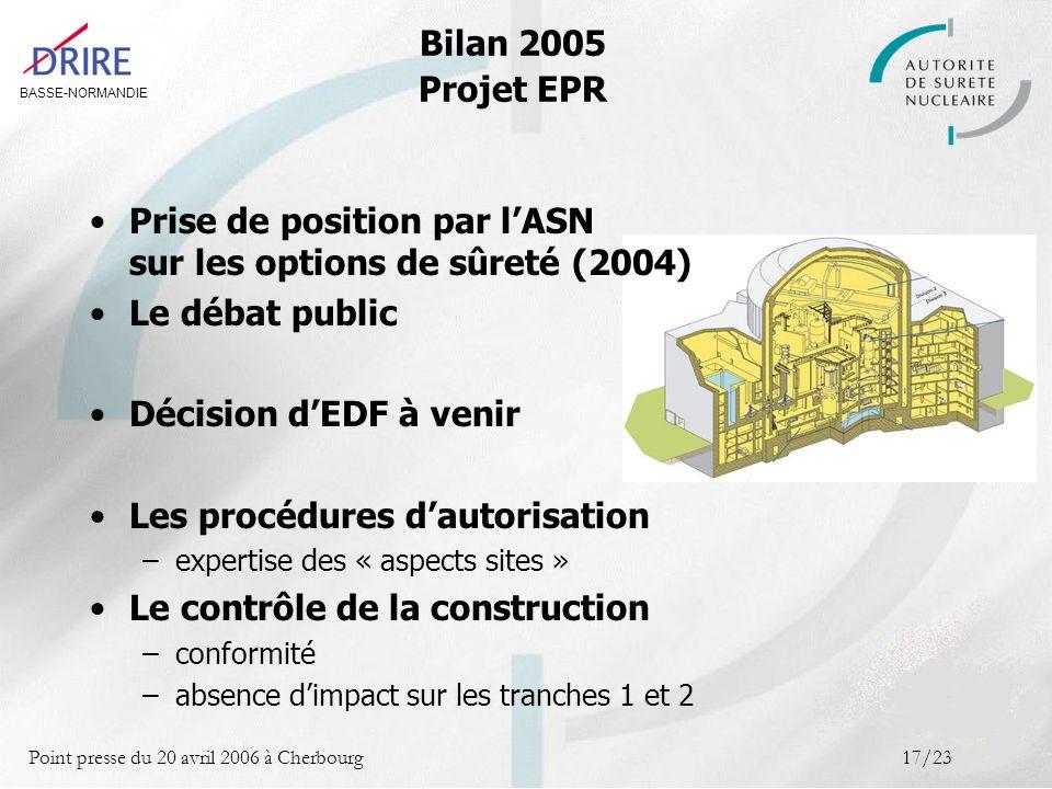 BASSE-NORMANDIE Point presse du 20 avril 2006 à Cherbourg17/23 Prise de position par lASN sur les options de sûreté (2004) Le débat public Décision dE