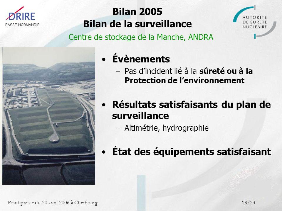 BASSE-NORMANDIE Point presse du 20 avril 2006 à Cherbourg18/23 Bilan 2005 Bilan de la surveillance Centre de stockage de la Manche, ANDRA Évènements –
