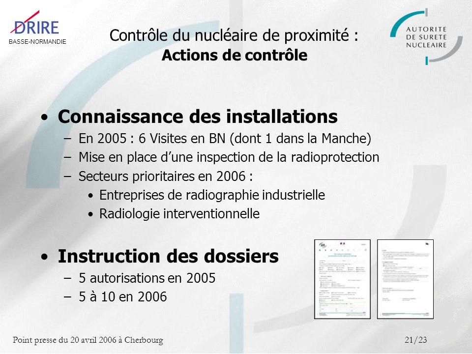 BASSE-NORMANDIE Point presse du 20 avril 2006 à Cherbourg21/23 Connaissance des installations –En 2005 : 6 Visites en BN (dont 1 dans la Manche) –Mise