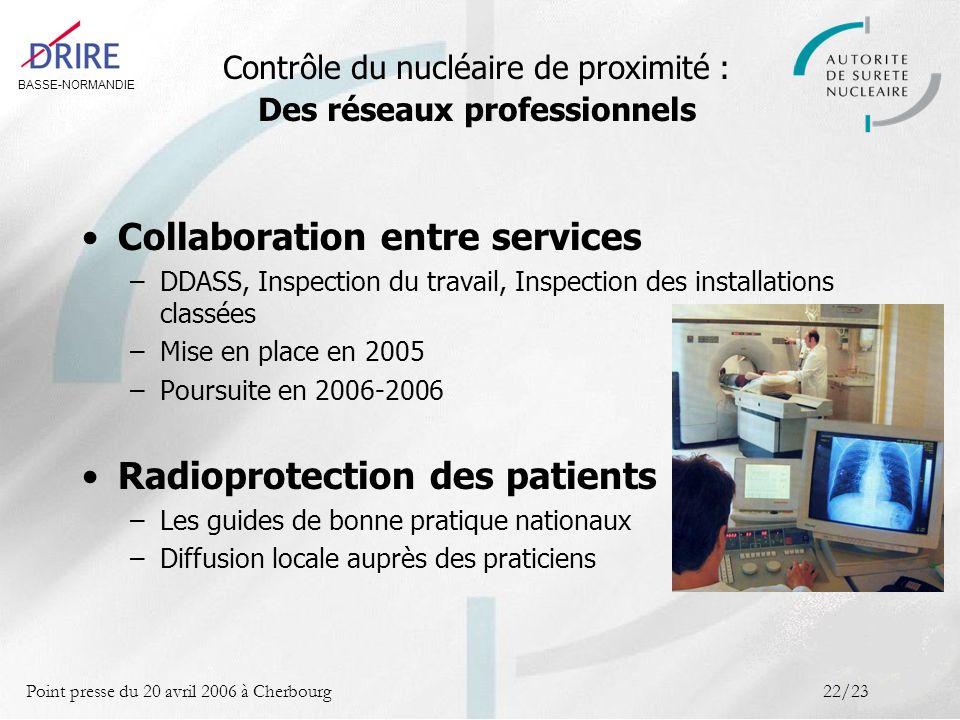 BASSE-NORMANDIE Point presse du 20 avril 2006 à Cherbourg22/23 Contrôle du nucléaire de proximité : Des réseaux professionnels Collaboration entre ser