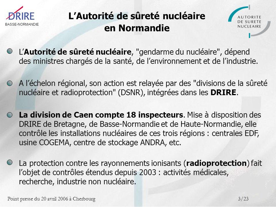 BASSE-NORMANDIE Point presse du 20 avril 2006 à Cherbourg14/23 Sûreté : 19 évènements ou incidents significatifs –2 évènements de niveau 1 –50% des incidents locaux sont liés à un manque de rigueur Radioprotection: 3 évènements –1 évènement de niveau 1 Protection de lenvironnement: 5 écarts Transport: 0 écart Bilan 2005 Les chiffres Centrale nucléaire de Flamanville, EDF