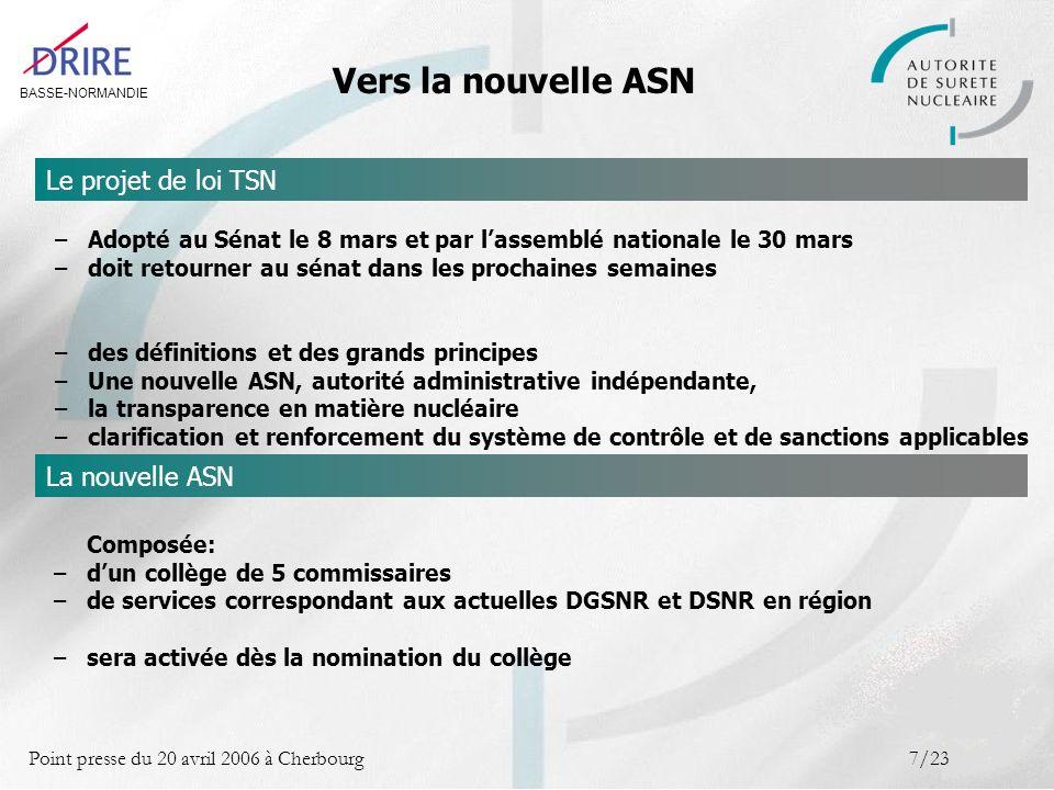 BASSE-NORMANDIE Point presse du 20 avril 2006 à Cherbourg7/23 Le projet de loi TSN Vers la nouvelle ASN La nouvelle ASN –des définitions et des grands