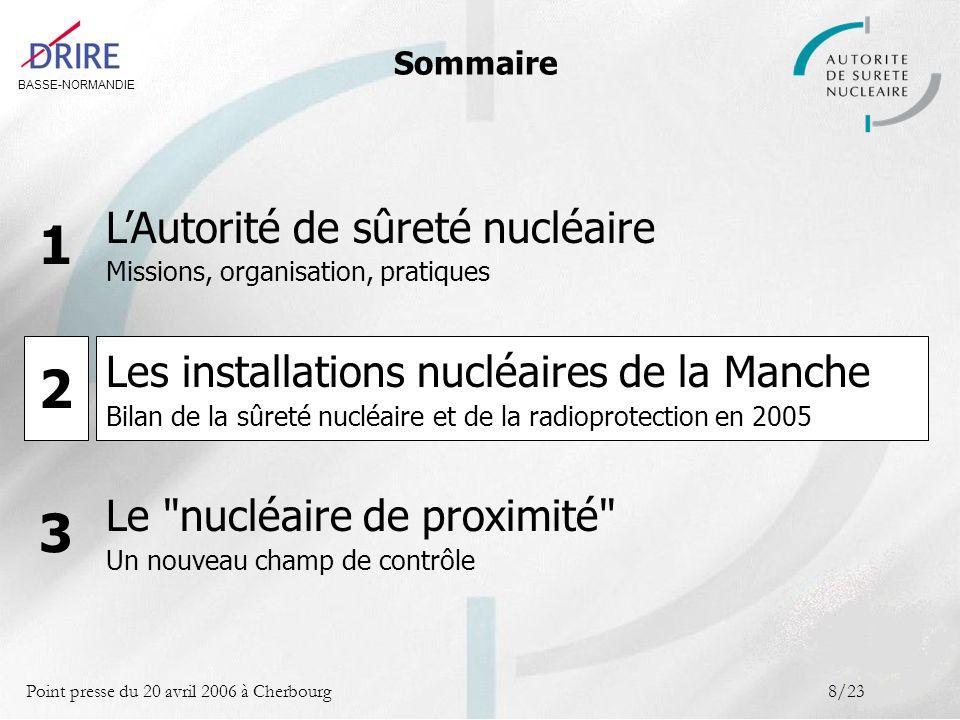 BASSE-NORMANDIE Point presse du 20 avril 2006 à Cherbourg19/23 Sommaire LAutorité de sûreté nucléaire Missions, organisation, pratiques 1 Les installations nucléaires de la Manche Bilan de la sûreté nucléaire et de la radioprotection en 2005 2 Le nucléaire de proximité Un nouveau champ de contrôle 3