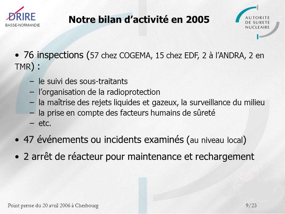 BASSE-NORMANDIE Point presse du 20 avril 2006 à Cherbourg9/23 76 inspections ( 57 chez COGEMA, 15 chez EDF, 2 à lANDRA, 2 en TMR ) : – le suivi des so