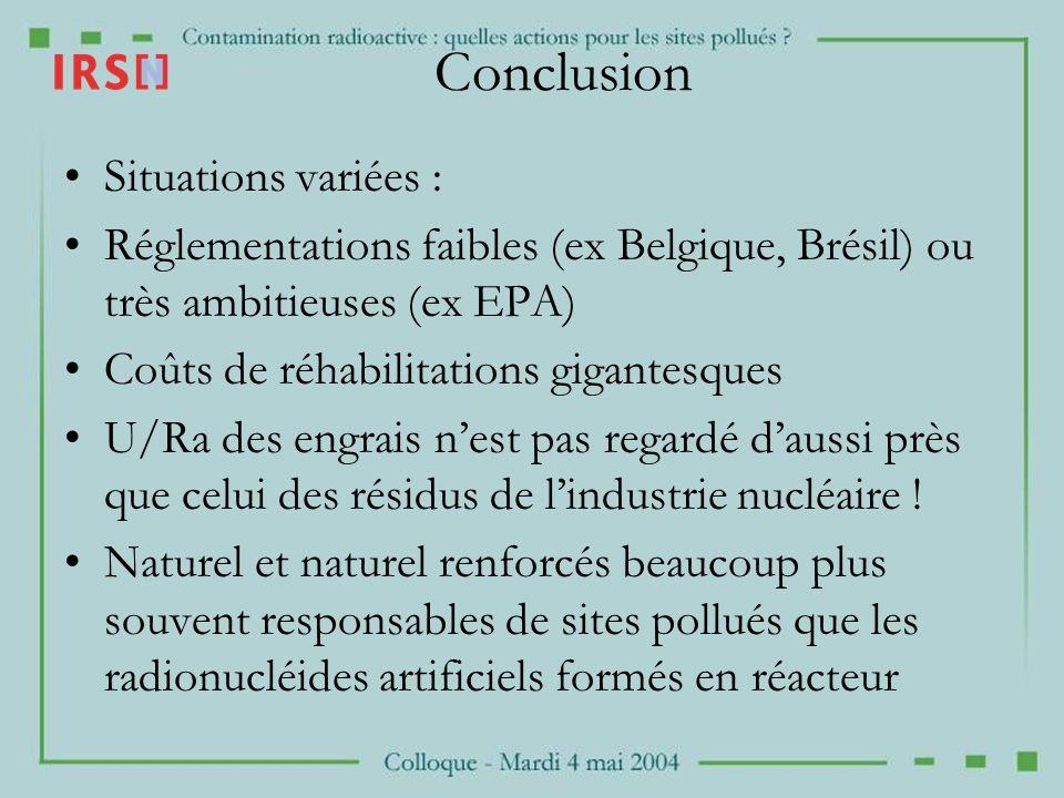 Conclusion Situations variées : Réglementations faibles (ex Belgique, Brésil) ou très ambitieuses (ex EPA) Coûts de réhabilitations gigantesques U/Ra