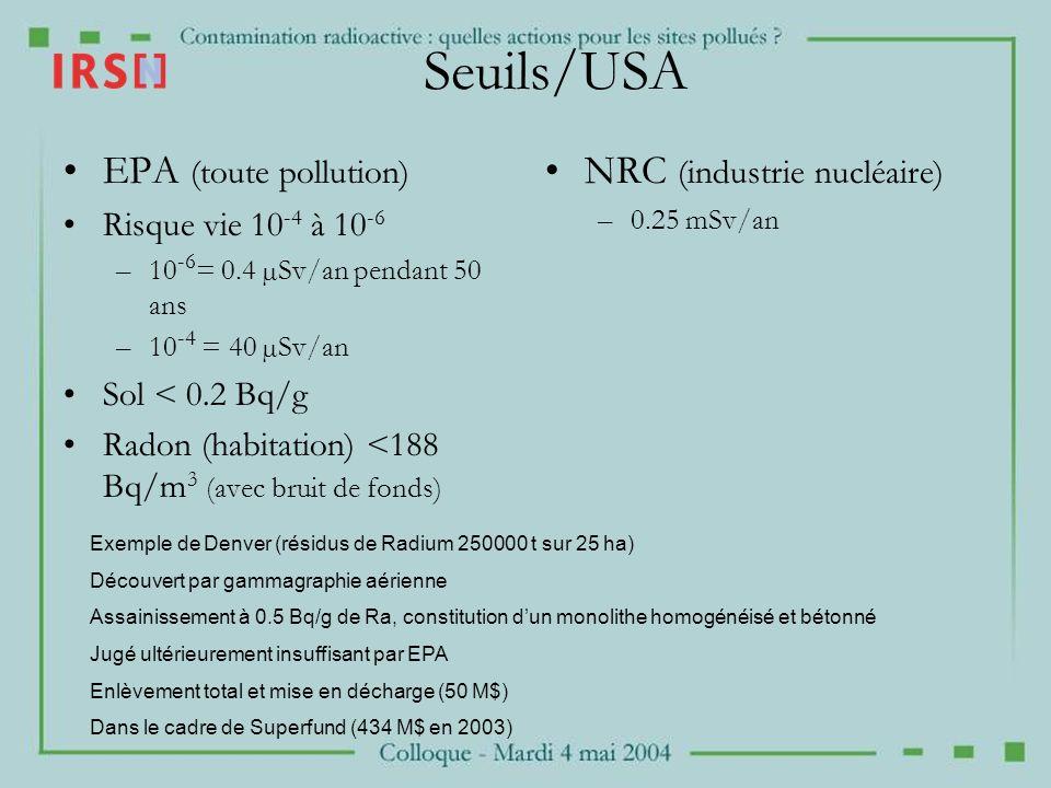 Seuils/USA EPA (toute pollution) Risque vie 10 -4 à 10 -6 –10 -6 = 0.4 µSv/an pendant 50 ans –10 -4 = 40 µSv/an Sol < 0.2 Bq/g Radon (habitation) <188