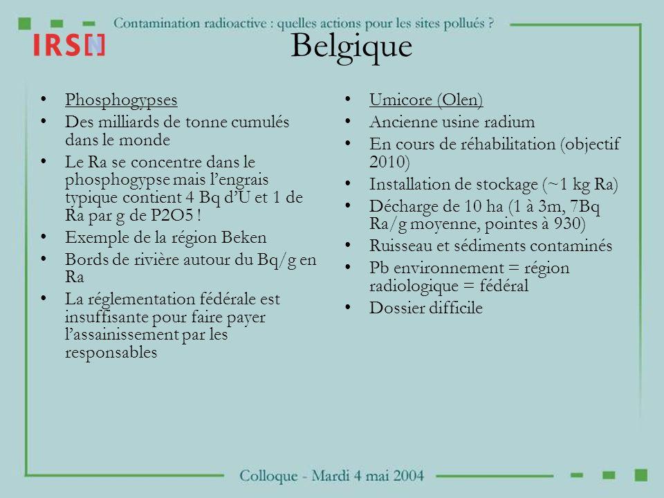 Belgique Phosphogypses Des milliards de tonne cumulés dans le monde Le Ra se concentre dans le phosphogypse mais lengrais typique contient 4 Bq dU et