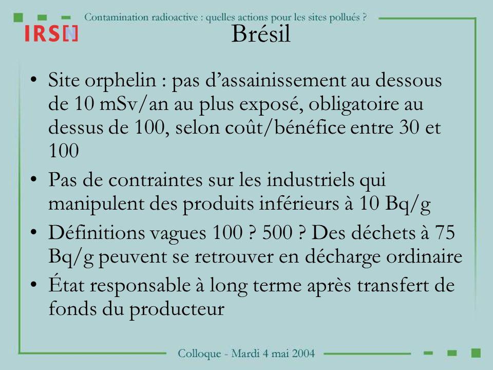 Brésil/Poços de Caldas Cas typique de résidus miniers Traitement des effluents liquides au BaCl2 et maintien du pH élevé par chaux pour neutraliser les acides issus de pyrite 500 ans avant consommation des pyrites 8mSv/an si arrêt du traitement !