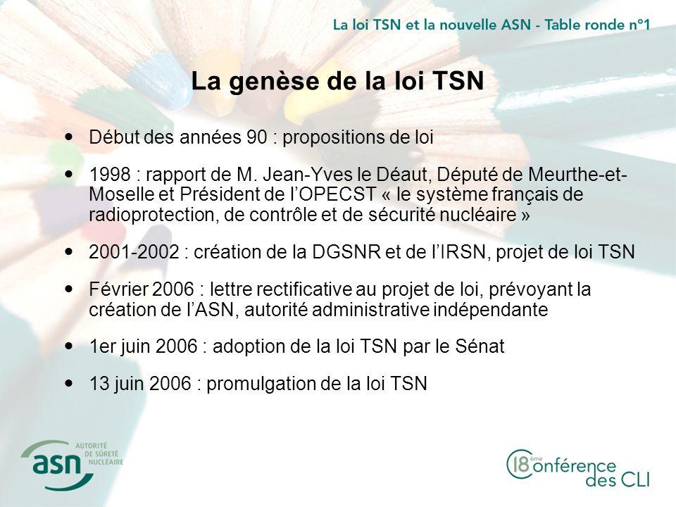 La genèse de la loi TSN Début des années 90 : propositions de loi 1998 : rapport de M. Jean-Yves le Déaut, Député de Meurthe-et- Moselle et Président