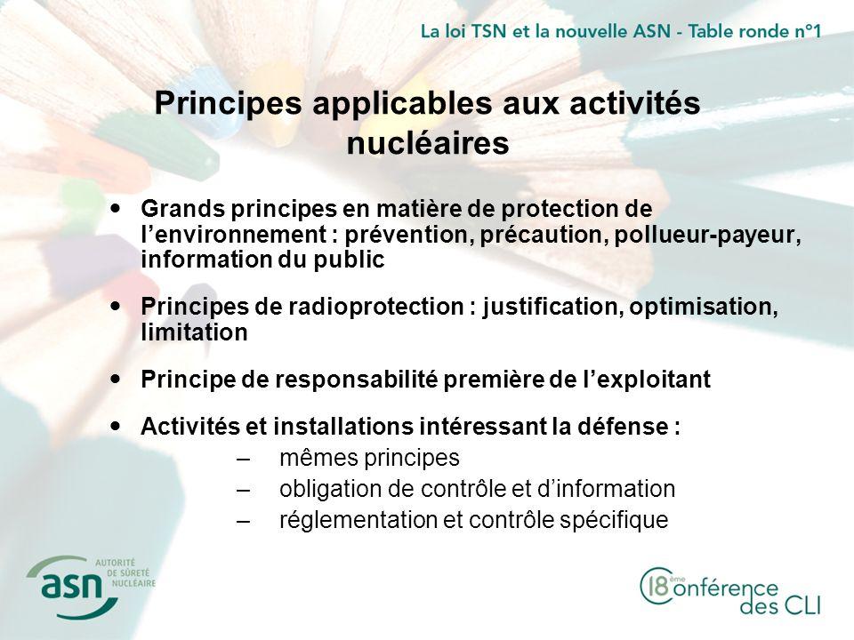 Principes applicables aux activités nucléaires Grands principes en matière de protection de lenvironnement : prévention, précaution, pollueur-payeur,