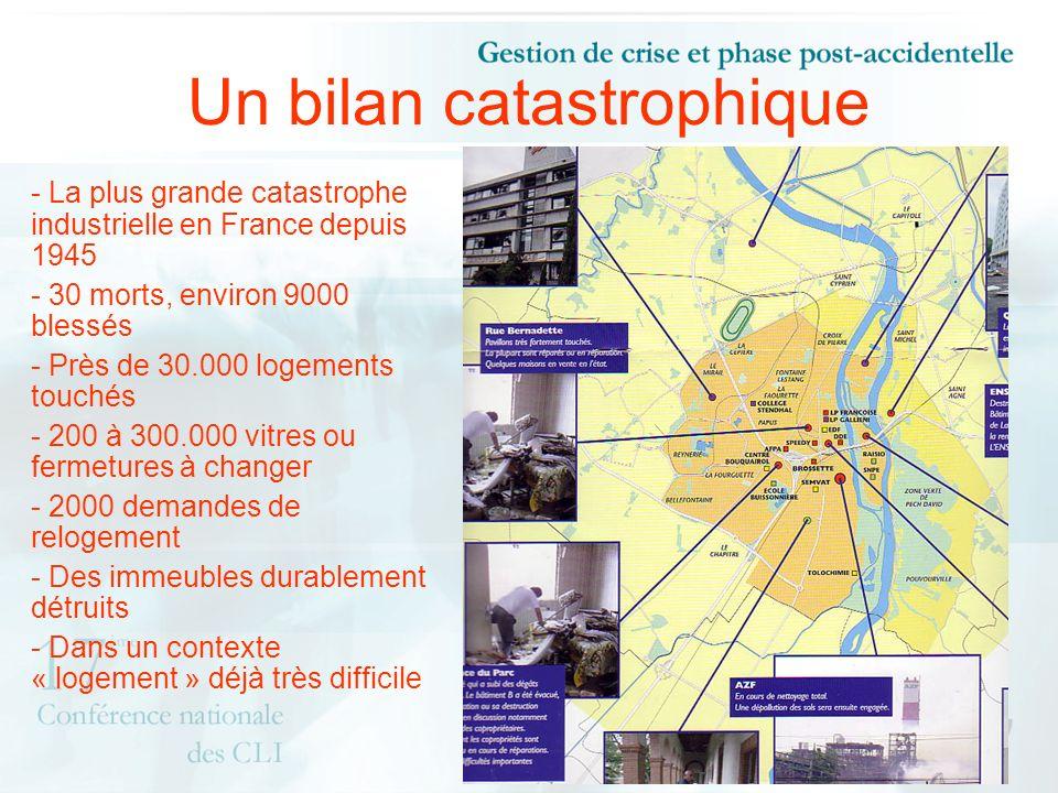 Un bilan catastrophique - La plus grande catastrophe industrielle en France depuis 1945 - 30 morts, environ 9000 blessés - Près de 30.000 logements to
