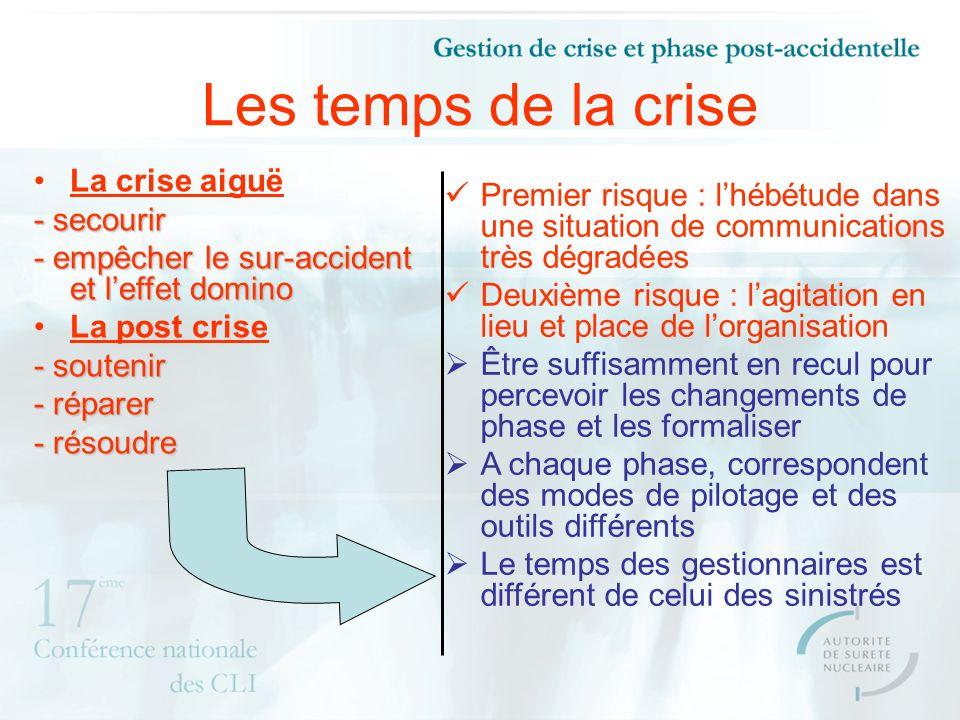 Les temps de la crise La crise aiguë - secourir - empêcher le sur-accident et leffet domino La post crise - soutenir - réparer - résoudre Premier risq