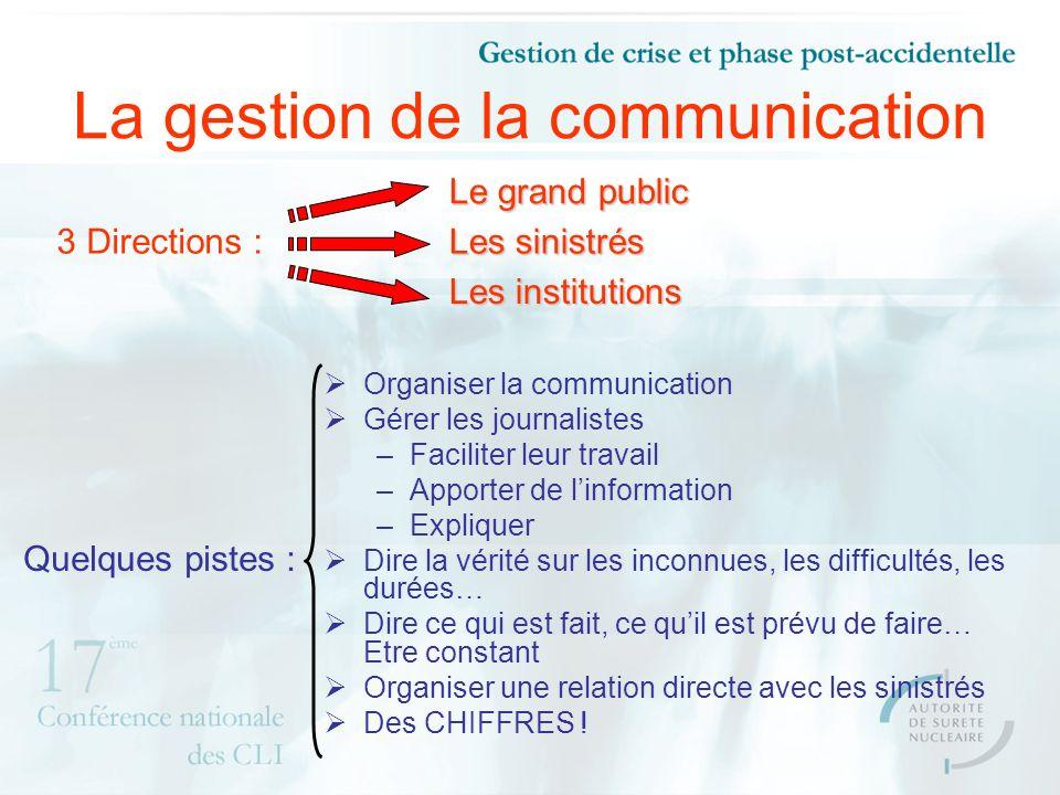 La gestion de la communication 3 Directions : Le grand public Les sinistrés Les institutions Organiser la communication Gérer les journalistes –Facili