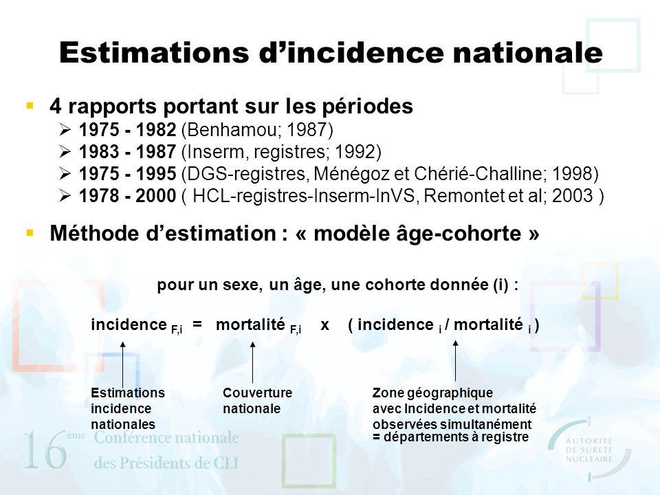 Estimations dincidence nationale 4 rapports portant sur les périodes 1975 - 1982 (Benhamou; 1987) 1983 - 1987 (Inserm, registres; 1992) 1975 - 1995 (D