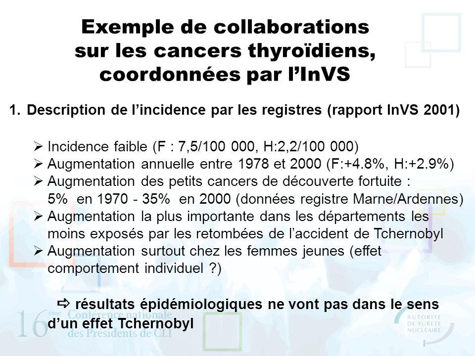 Exemple de collaborations sur les cancers thyroïdiens, coordonnées par lInVS 1.Description de lincidence par les registres (rapport InVS 2001) Inciden