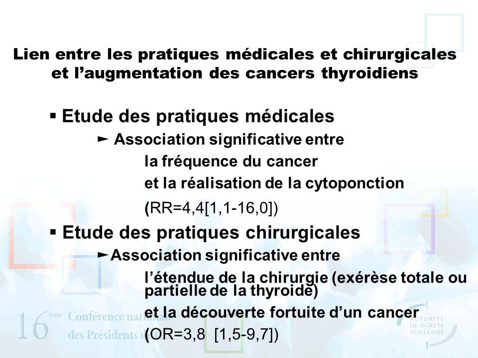 Lien entre les pratiques médicales et chirurgicales et laugmentation des cancers thyroidiens Etude des pratiques médicales Association significative e
