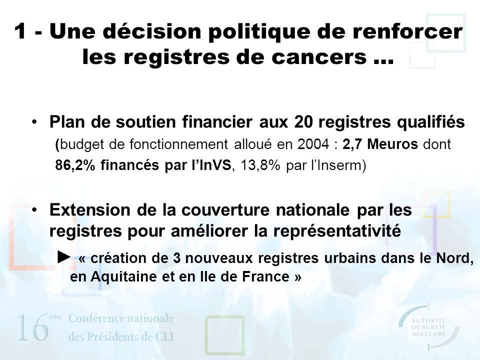 1 - Une décision politique de renforcer les registres de cancers … Plan de soutien financier aux 20 registres qualifiés (budget de fonctionnement allo