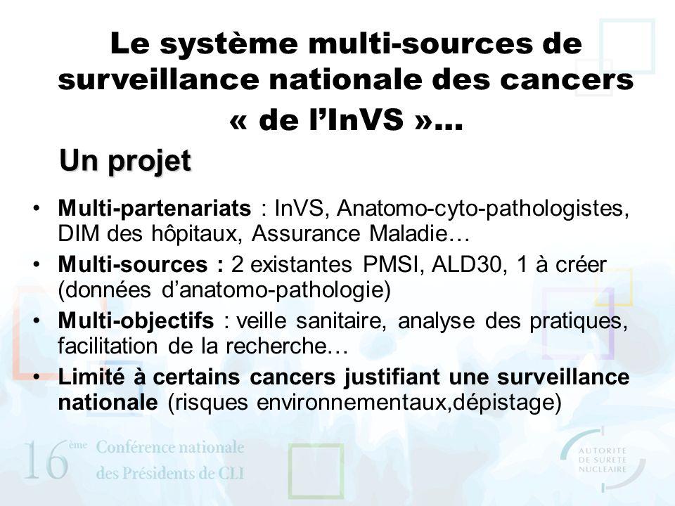 Le système multi-sources de surveillance nationale des cancers « de lInVS »… Multi-partenariats : InVS, Anatomo-cyto-pathologistes, DIM des hôpitaux,