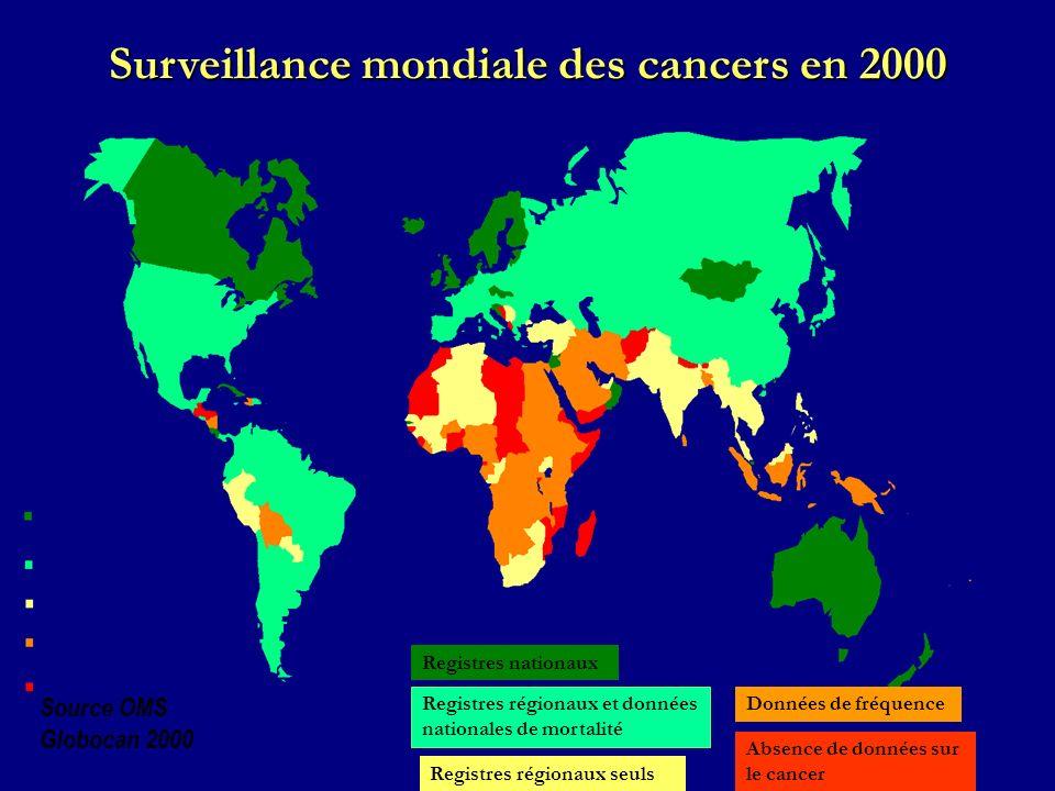 Surveillance mondiale des cancers en 2000 Registres nationaux Registres régionaux et données nationales de mortalité Registres régionaux seuls Données
