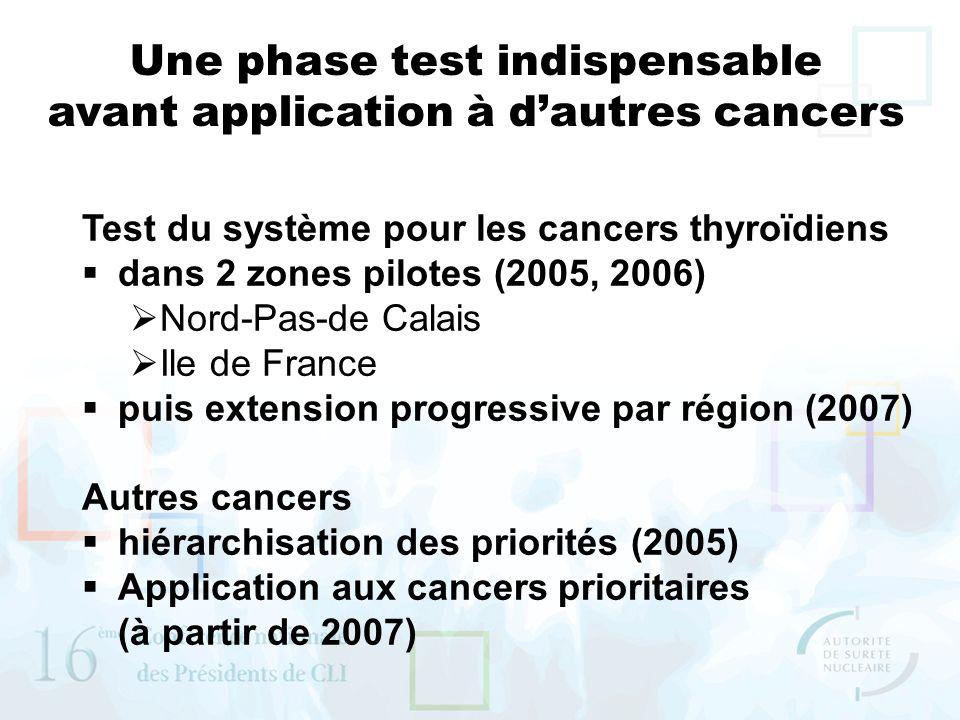 Une phase test indispensable avant application à dautres cancers Test du système pour les cancers thyroïdiens dans 2 zones pilotes (2005, 2006) Nord-P