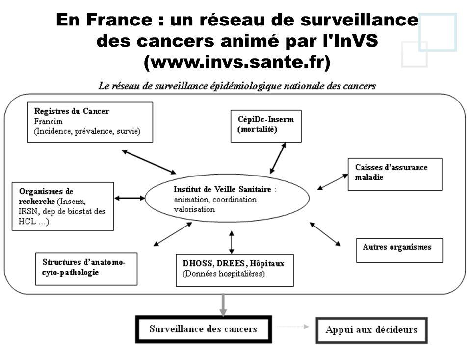 En France : un réseau de surveillance des cancers animé par l'InVS (www.invs.sante.fr)