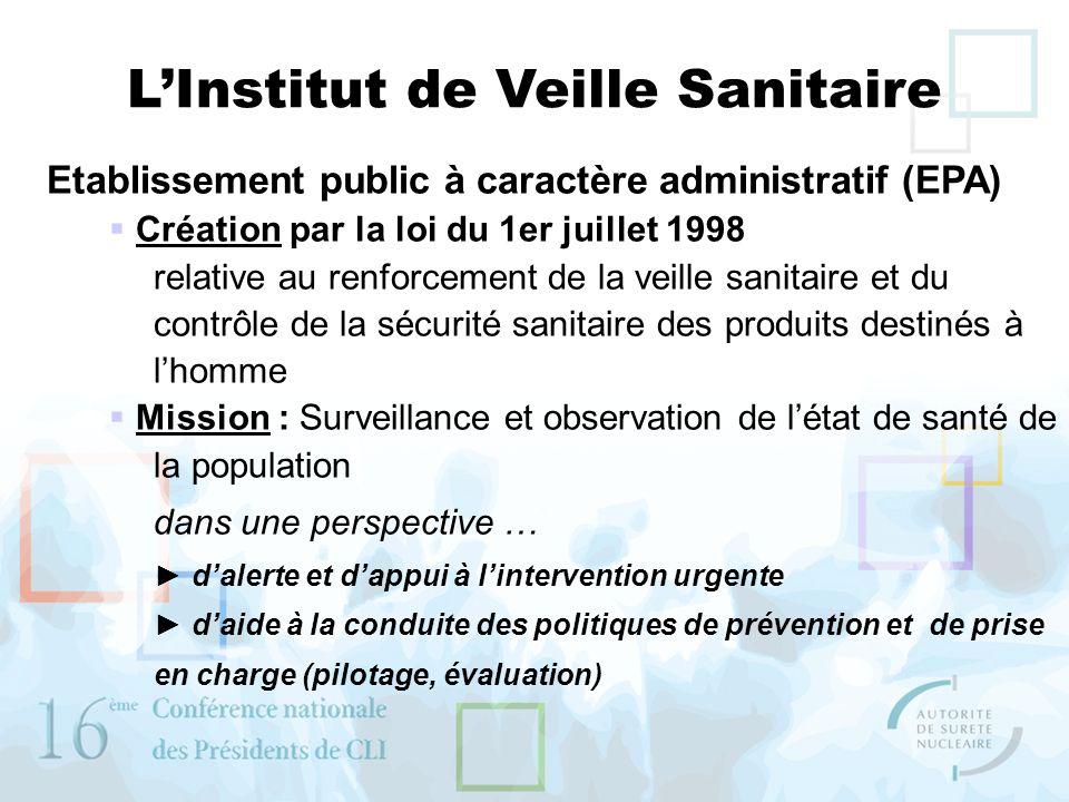 LInstitut de Veille Sanitaire Etablissement public à caractère administratif (EPA) Création par la loi du 1er juillet 1998 relative au renforcement de
