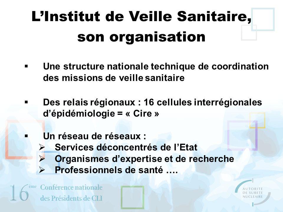 LInstitut de Veille Sanitaire, son organisation Une structure nationale technique de coordination des missions de veille sanitaire Des relais régionau