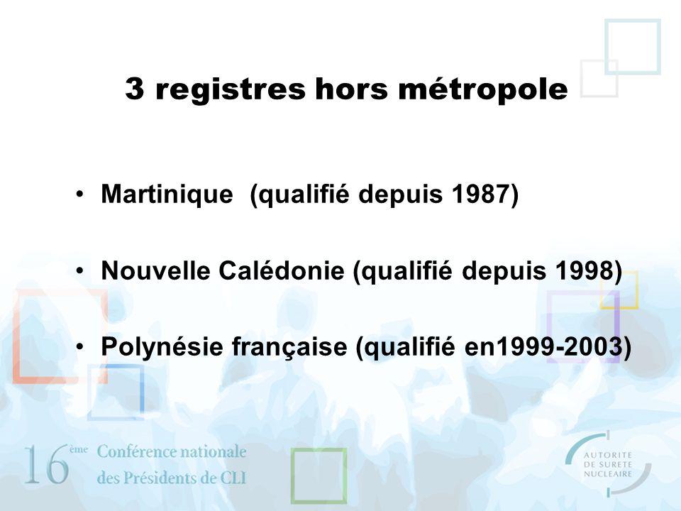 3 registres hors métropole Martinique (qualifié depuis 1987) Nouvelle Calédonie (qualifié depuis 1998) Polynésie française (qualifié en1999-2003)