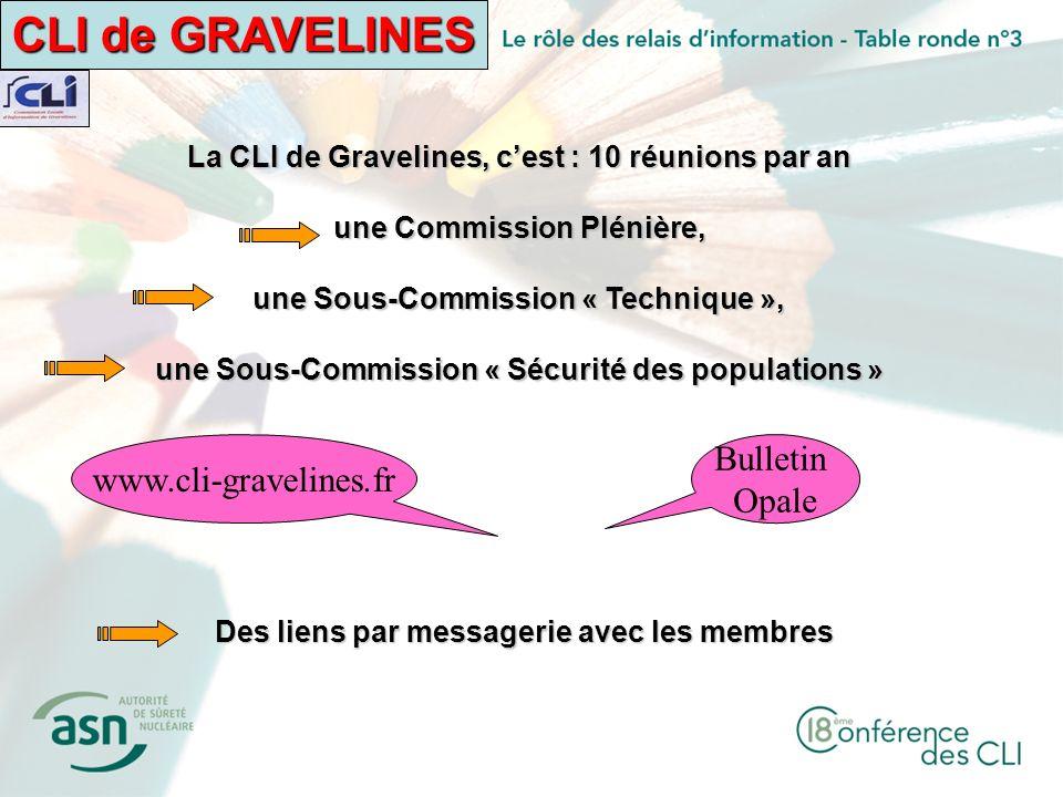 CLI de GRAVELINES La CLI de Gravelines, cest : 10 réunions par an une Commission Plénière, une Sous-Commission « Technique », une Sous-Commission « Sé