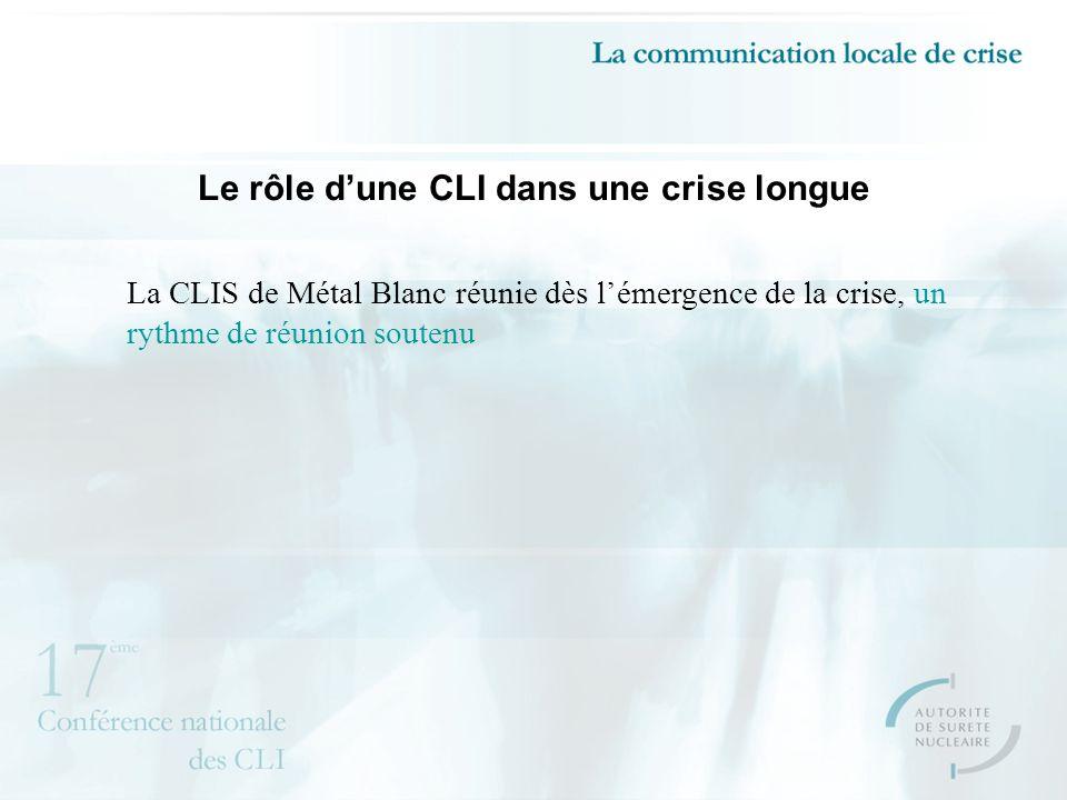 Le rôle dune CLI dans une crise longue La CLIS de Métal Blanc réunie dès lémergence de la crise, un rythme de réunion soutenu La CLIS, organe de communication privilégié pour les pouvoirs publics