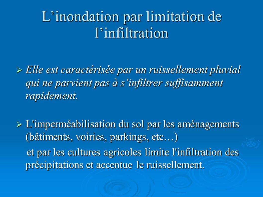 Linondation par limitation de linfiltration Elle est caractérisée par un ruissellement pluvial qui ne parvient pas à sinfiltrer suffisamment rapidemen